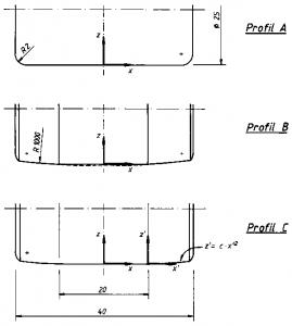 Pressure Elements Kontakt-Profile