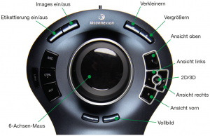 3D-Controller